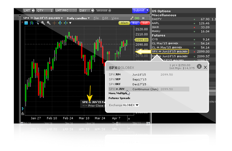 Roll options interactive brokers